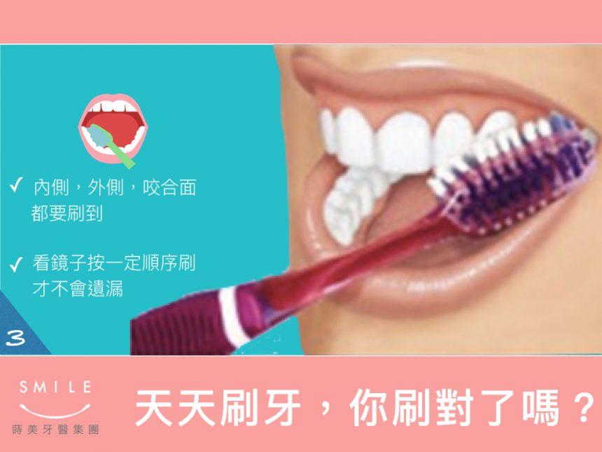 蒔美牙醫衛教天天刷牙你刷對了嗎-3-860x645