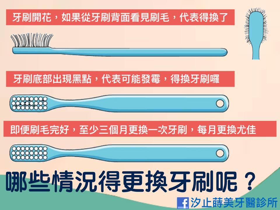 蒔美衛教文章哪些情況得更換牙刷呢?