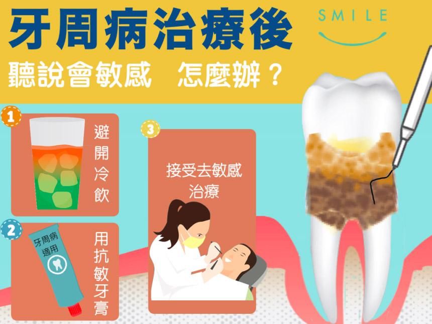 蒔美衛教文章牙周病治療後有敏感問題怎麼辦-860x645