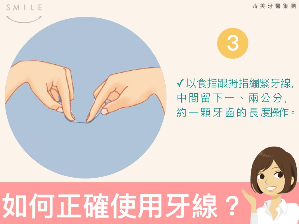 蒔美衛教文章用錯了等於沒用,五張圖看懂牙線正確用法.003